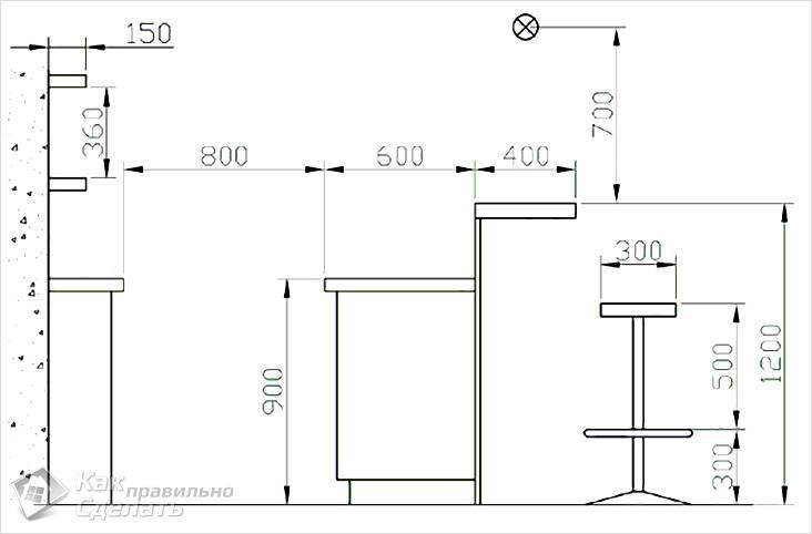 Барная стойка: инструкция по изготовлению