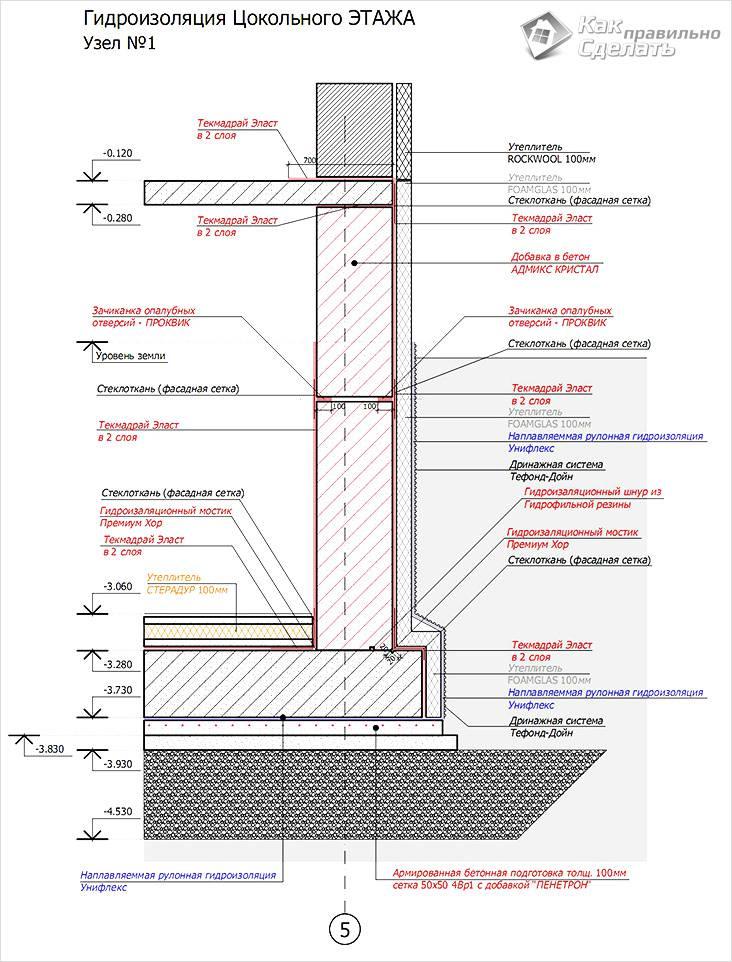 Как сделать цокольный этаж дома