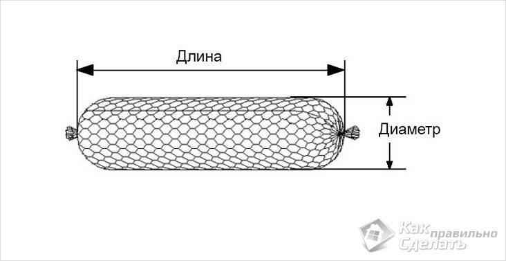 Как сделать габион своими руками