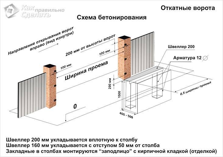 Как сделать ворота на даче