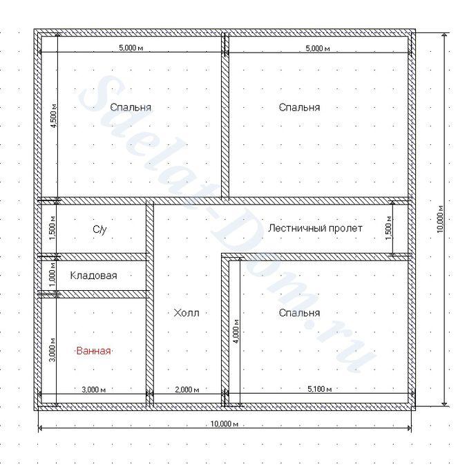 Проектування будинку самостійно: створюємо проект будинку